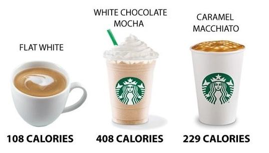 starbucks drinks calories
